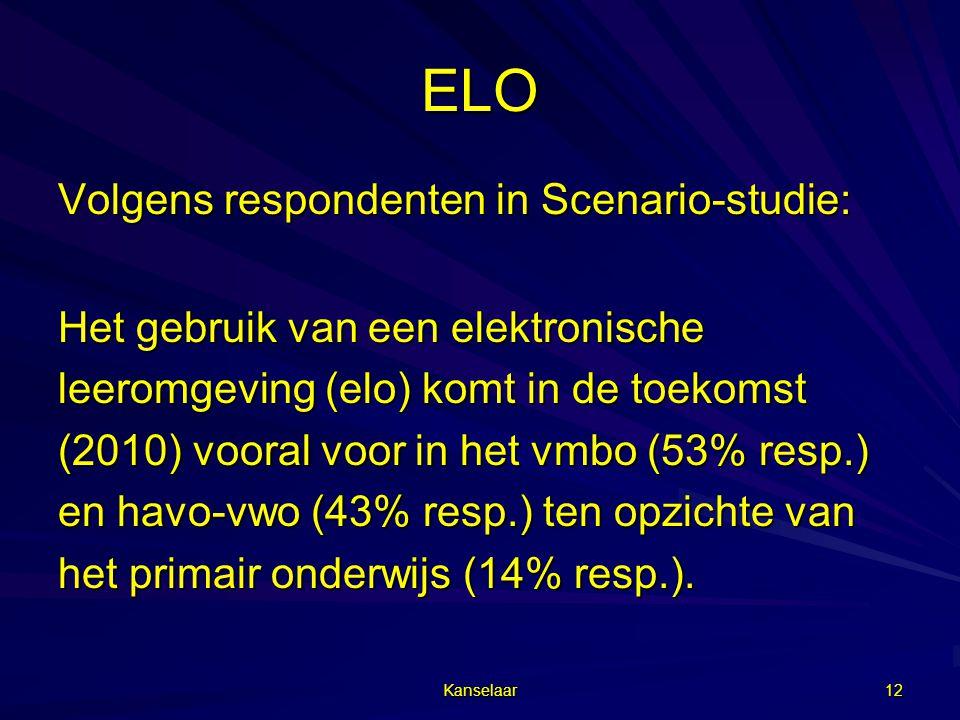 ELO Volgens respondenten in Scenario-studie: