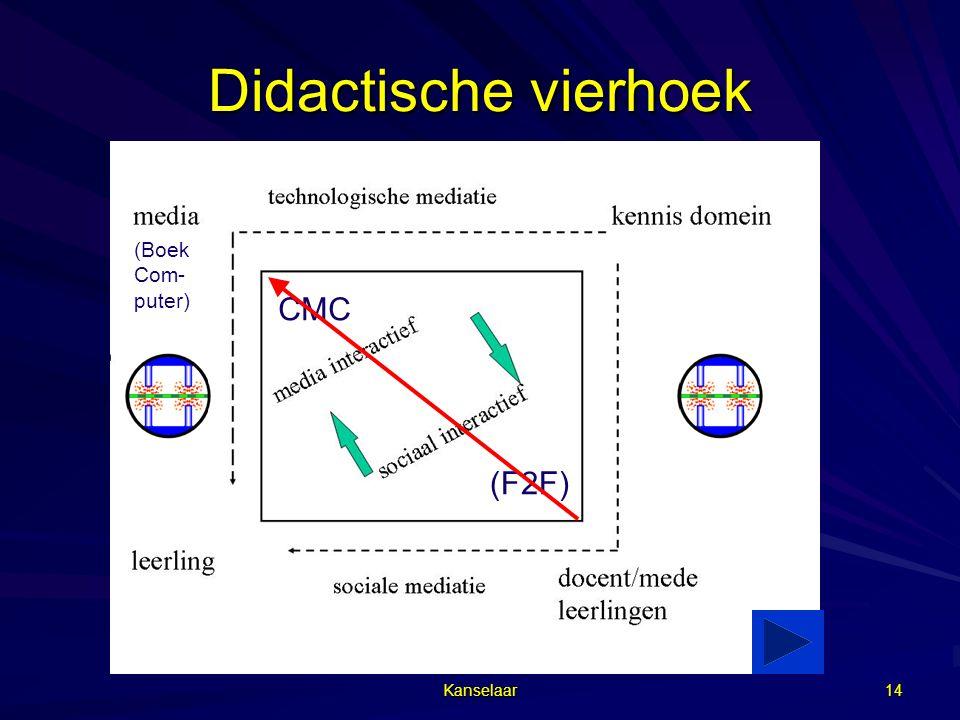 Didactische vierhoek (Boek Com-puter) CMC (F2F) Kanselaar