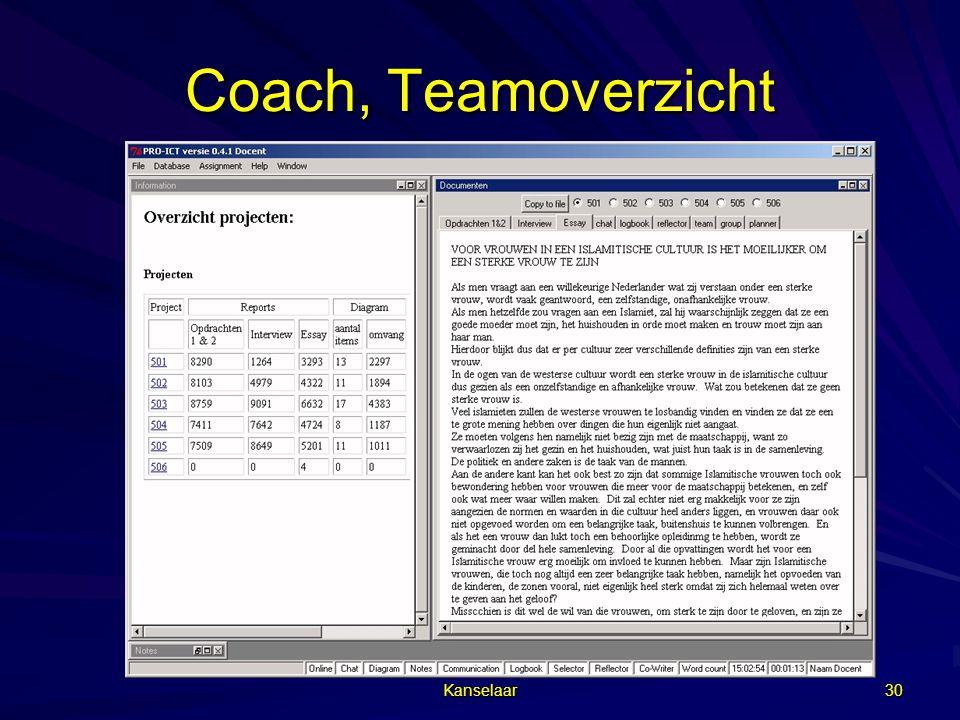 Coach, Teamoverzicht Kanselaar