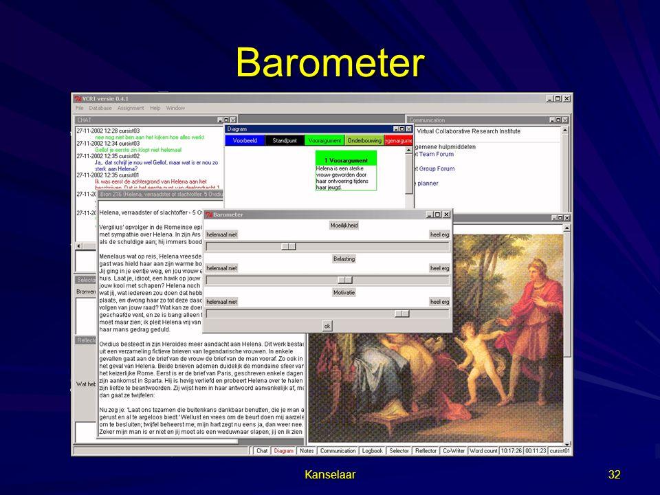 Barometer Kanselaar