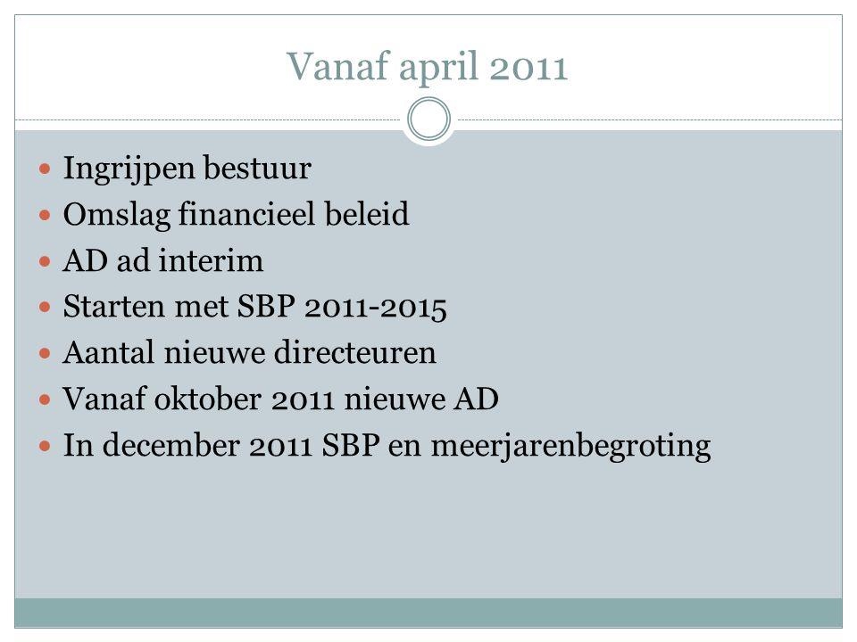 Vanaf april 2011 Ingrijpen bestuur Omslag financieel beleid