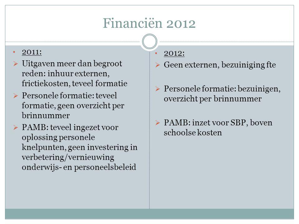 Financiën 2012 2011: Uitgaven meer dan begroot reden: inhuur externen, frictiekosten, teveel formatie.