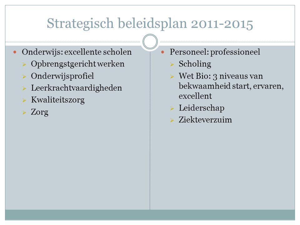 Strategisch beleidsplan 2011-2015