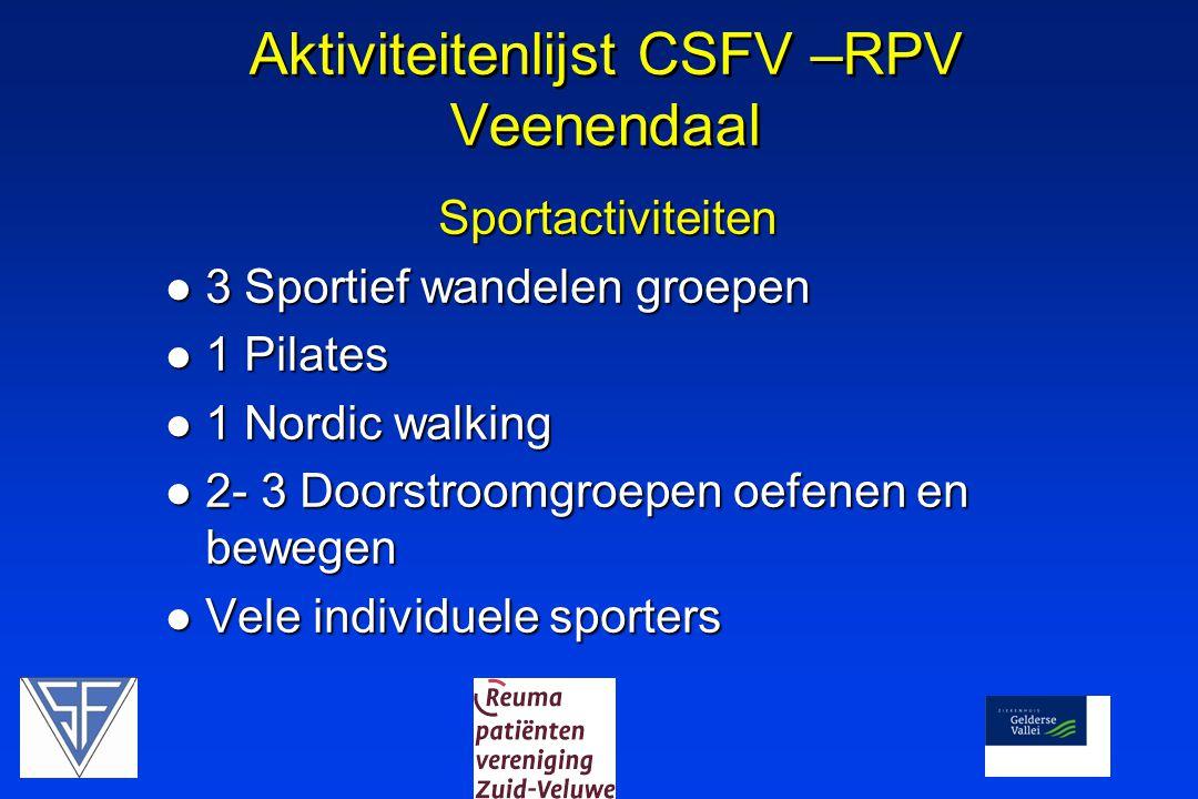 Aktiviteitenlijst CSFV –RPV Veenendaal