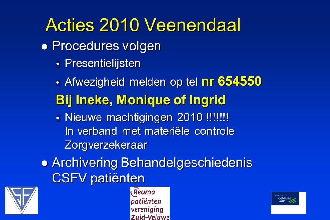 Acties 2010 Veenendaal Procedures volgen Bij Ineke, Monique of Ingrid