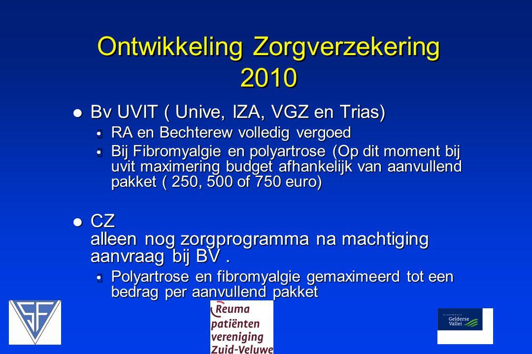 Ontwikkeling Zorgverzekering 2010