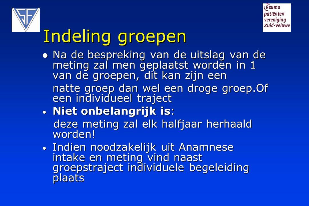 Indeling groepen Na de bespreking van de uitslag van de meting zal men geplaatst worden in 1 van de groepen, dit kan zijn een.