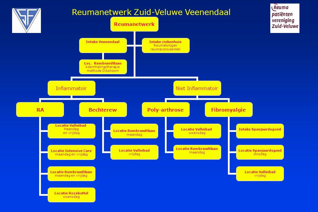 Reumanetwerk Zuid-Veluwe Veenendaal