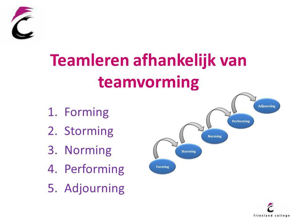 Teamleren afhankelijk van teamvorming