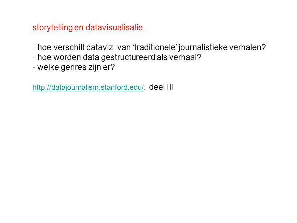 storytelling en datavisualisatie: