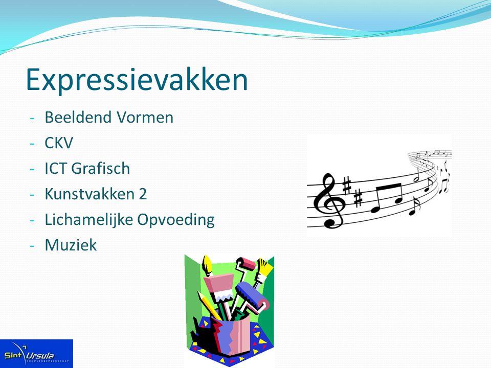 Expressievakken Beeldend Vormen CKV ICT Grafisch Kunstvakken 2