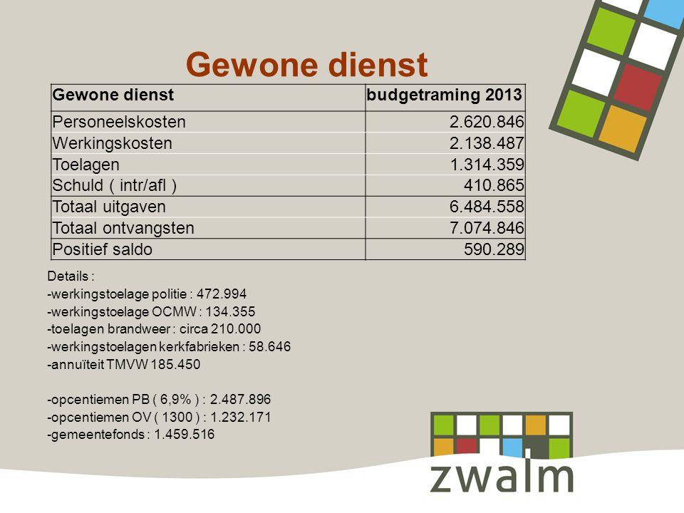 Gewone dienst Gewone dienst budgetraming 2013 Personeelskosten