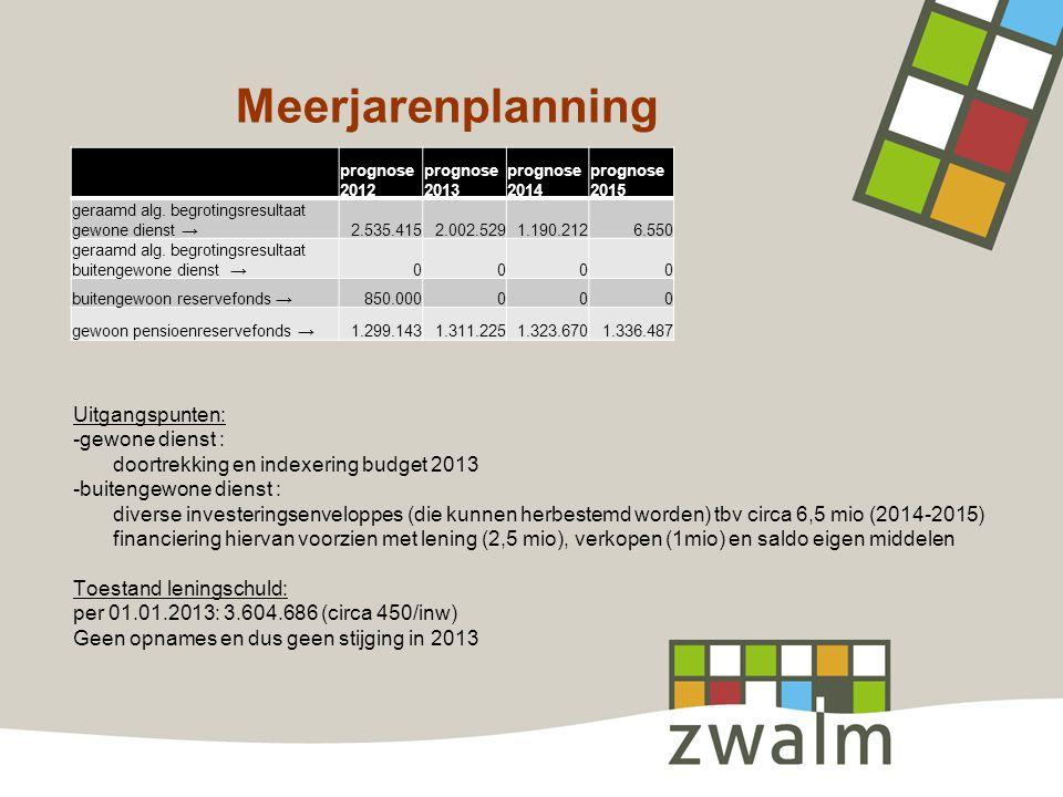 Meerjarenplanning Uitgangspunten: -gewone dienst :