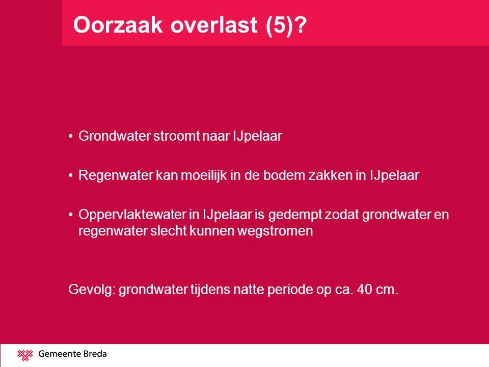 Oorzaak overlast (5) Grondwater stroomt naar IJpelaar