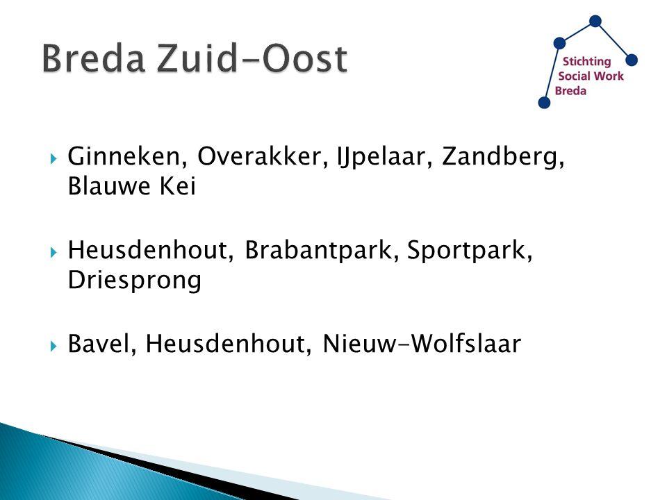 Breda Zuid-Oost Ginneken, Overakker, IJpelaar, Zandberg, Blauwe Kei