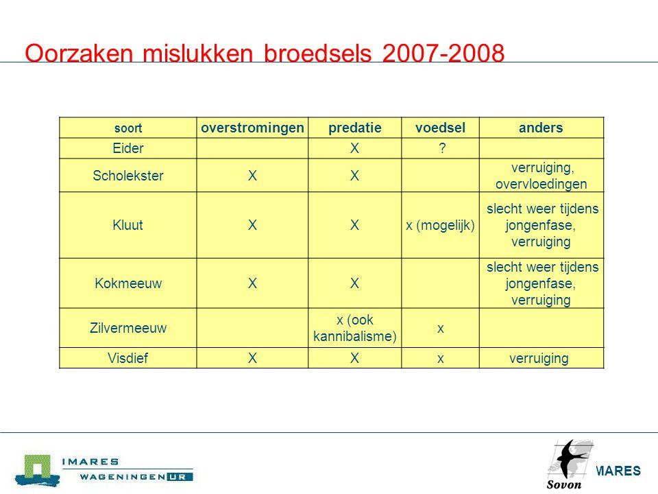 Oorzaken mislukken broedsels 2007-2008