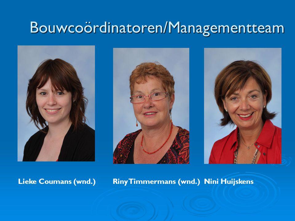 Bouwcoördinatoren/Managementteam
