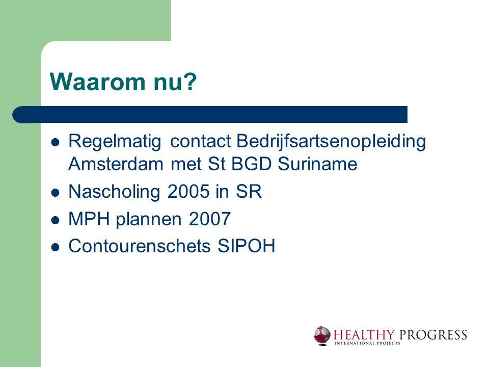 Waarom nu Regelmatig contact Bedrijfsartsenopleiding Amsterdam met St BGD Suriname. Nascholing 2005 in SR.