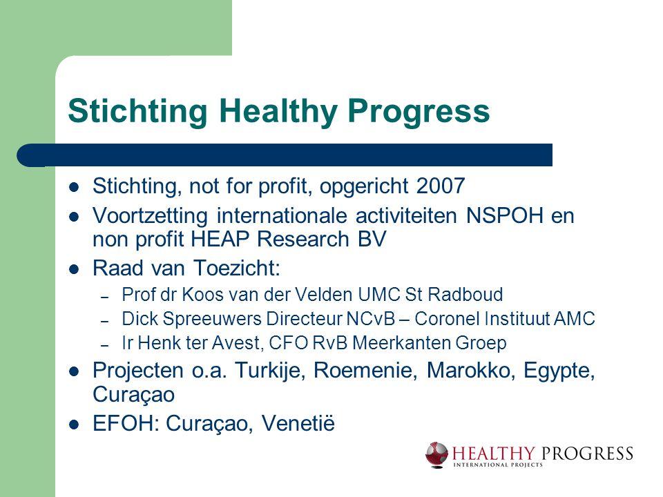 Stichting Healthy Progress