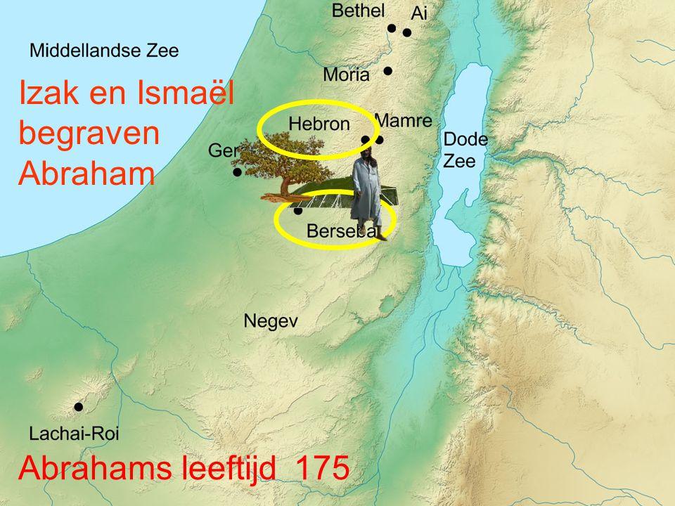 Izak en Ismaël begraven Abraham Abrahams leeftijd 175