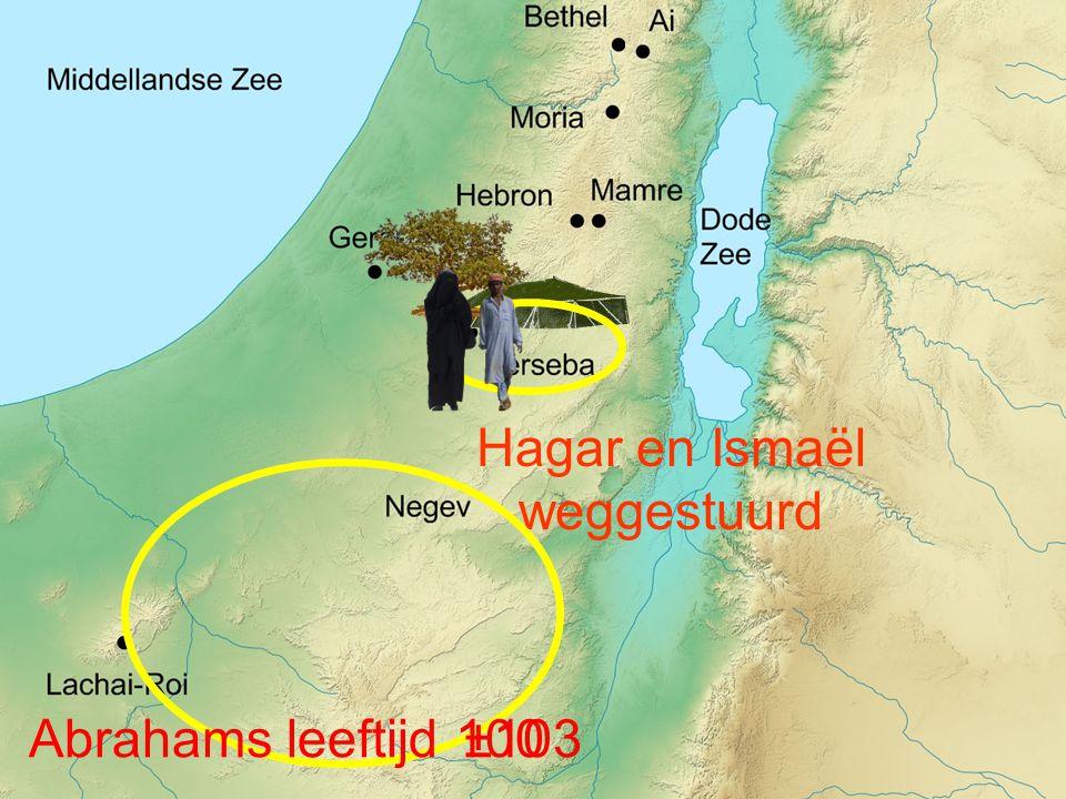 Hagar en Ismaël weggestuurd