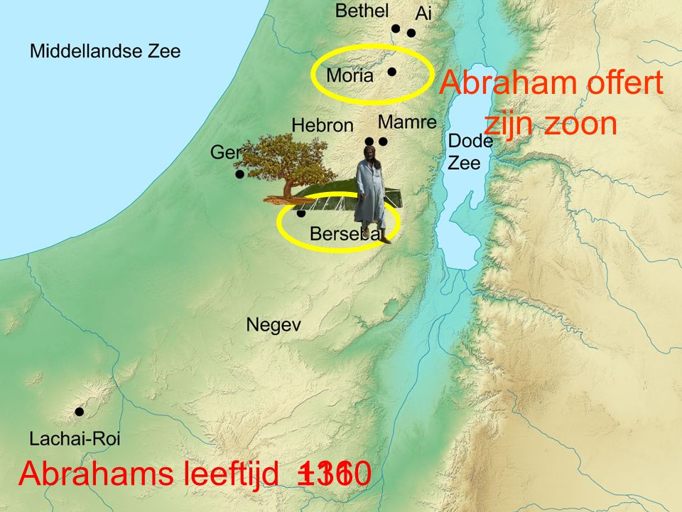 Abraham offert zijn zoon