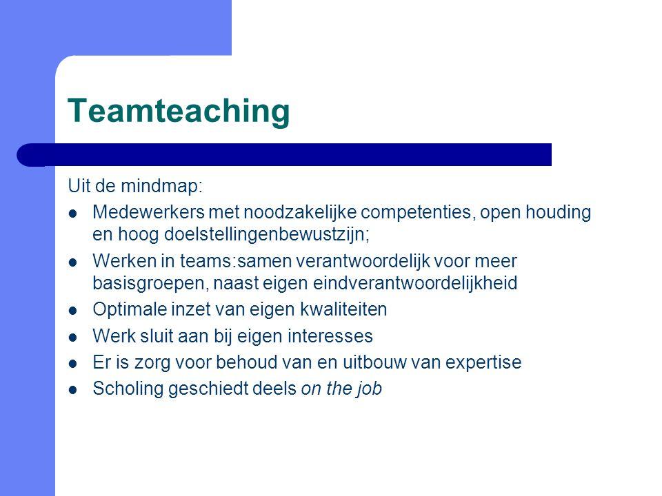 Teamteaching Uit de mindmap: