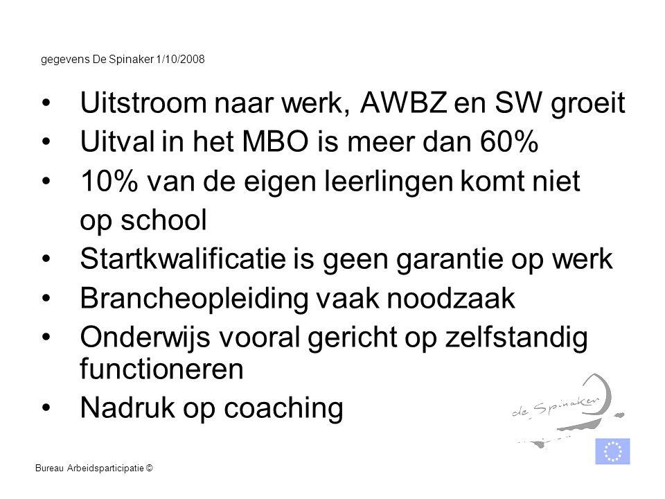 Uitstroom naar werk, AWBZ en SW groeit