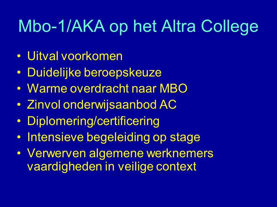 Mbo-1/AKA op het Altra College