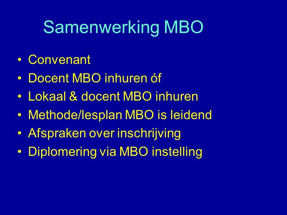 Samenwerking MBO Convenant Docent MBO inhuren óf