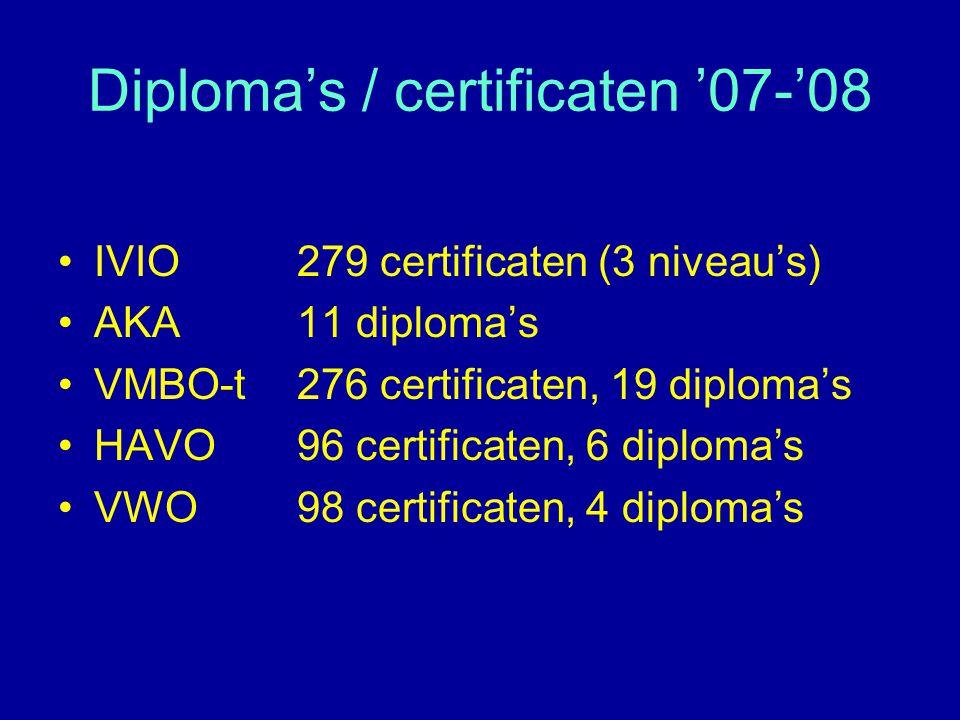 Diploma's / certificaten '07-'08