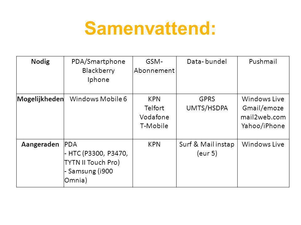 Samenvattend: Nodig PDA/Smartphone Blackberry Iphone GSM-Abonnement