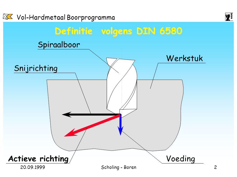 Definitie volgens DIN 6580 Spiraalboor Werkstuk Snijrichting