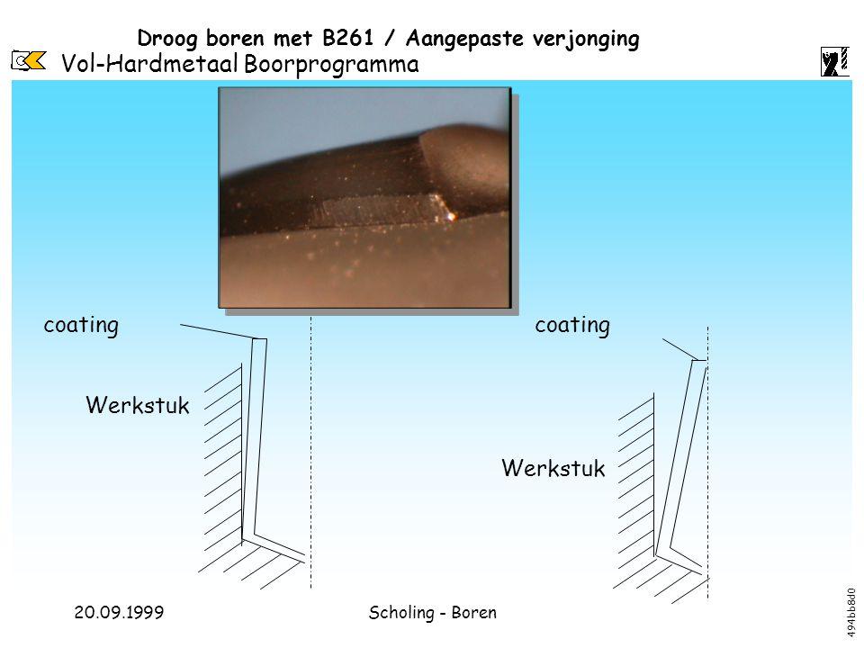 coating coating Werkstuk Werkstuk
