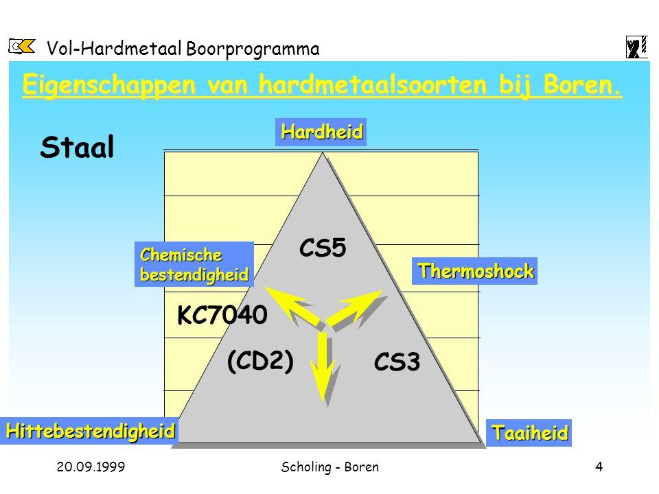 Staal Eigenschappen van hardmetaalsoorten bij Boren. CS5 KC7040 (CD2)