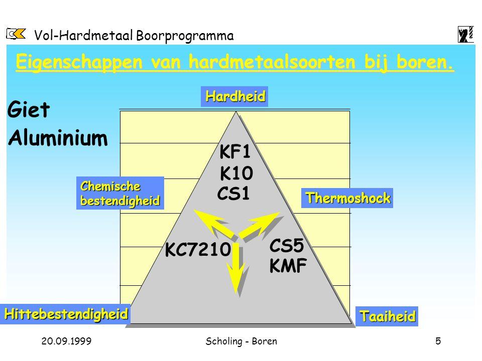 Giet Aluminium Eigenschappen van hardmetaalsoorten bij boren. KF1 K10