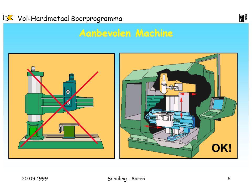 Aanbevolen Machine