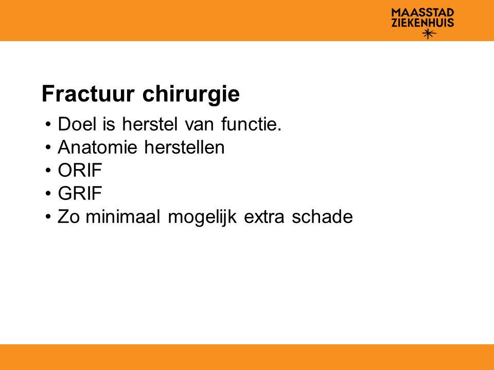 Fractuur chirurgie Doel is herstel van functie. Anatomie herstellen
