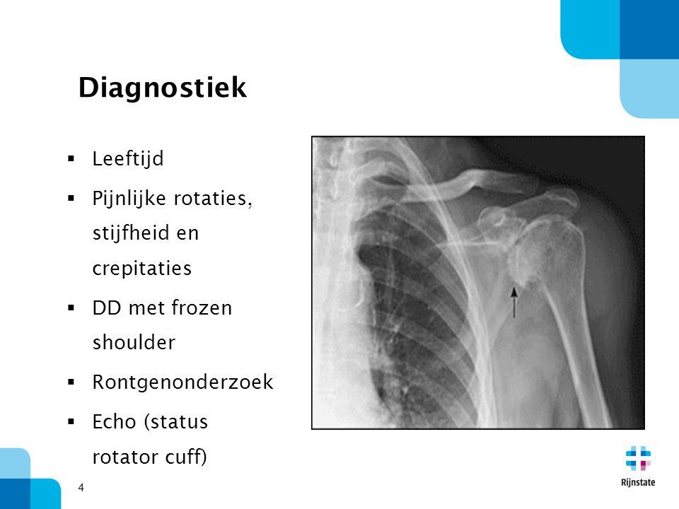 Diagnostiek Leeftijd Pijnlijke rotaties, stijfheid en crepitaties
