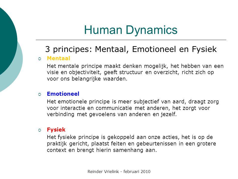 Human Dynamics 3 principes: Mentaal, Emotioneel en Fysiek Mentaal