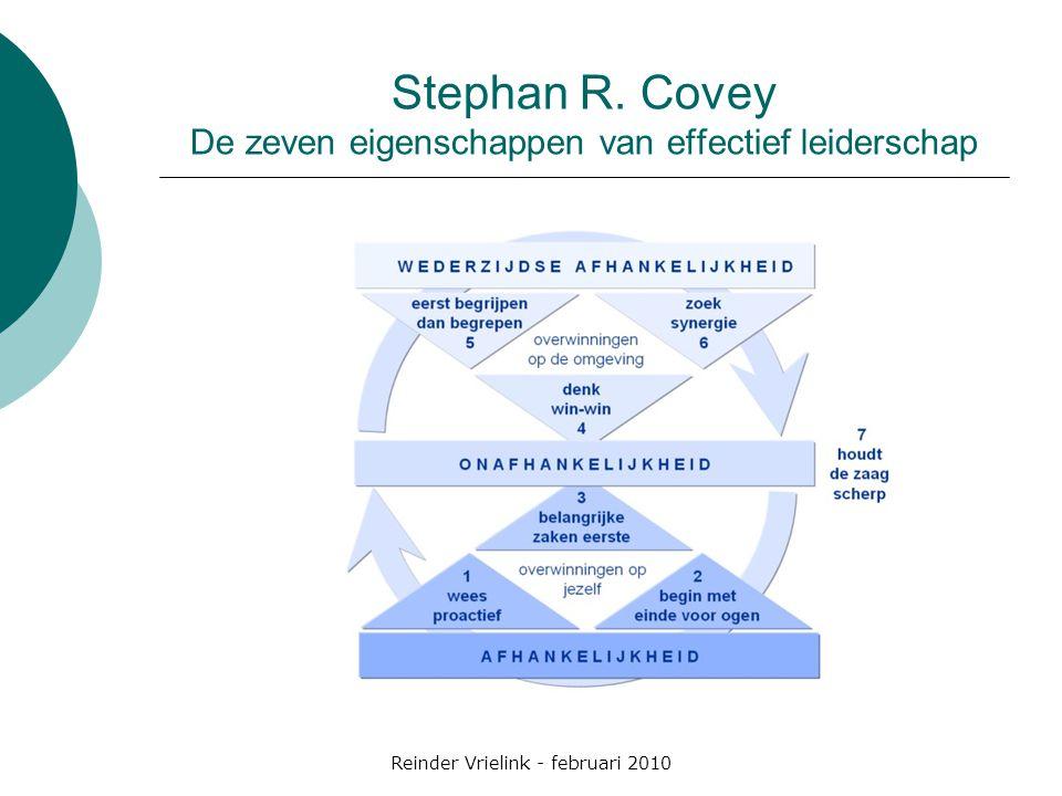 Stephan R. Covey De zeven eigenschappen van effectief leiderschap