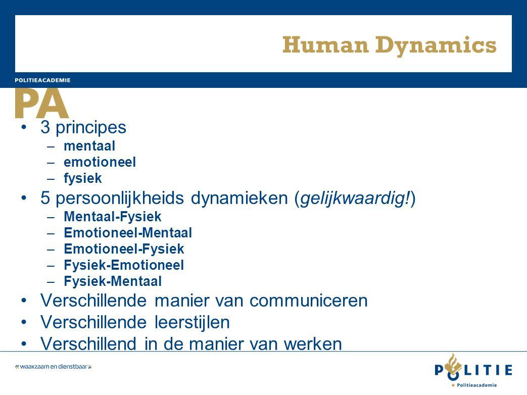 Human Dynamics 3 principes