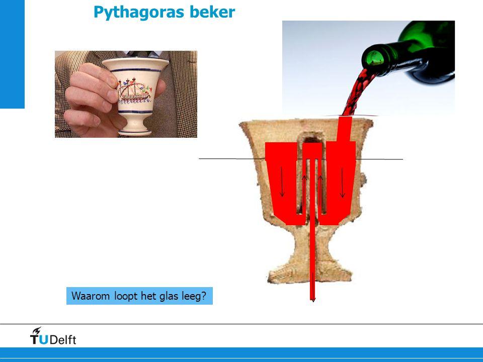Pythagoras beker Waarom loopt het glas leeg