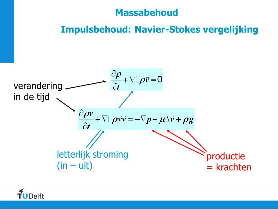 Massabehoud Impulsbehoud: Navier-Stokes vergelijking