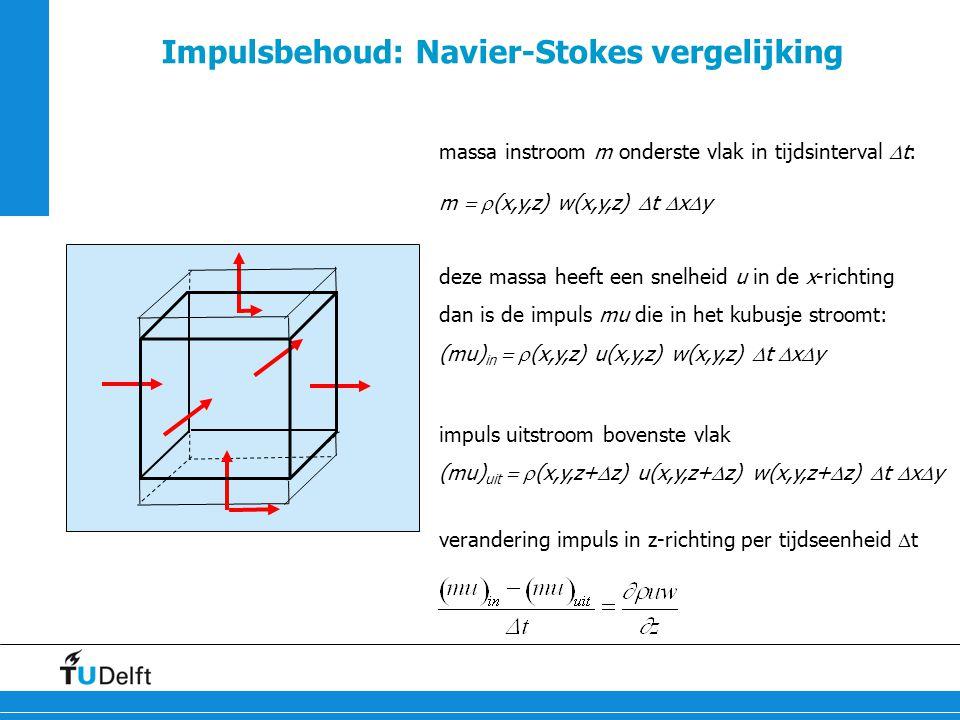 Impulsbehoud: Navier-Stokes vergelijking