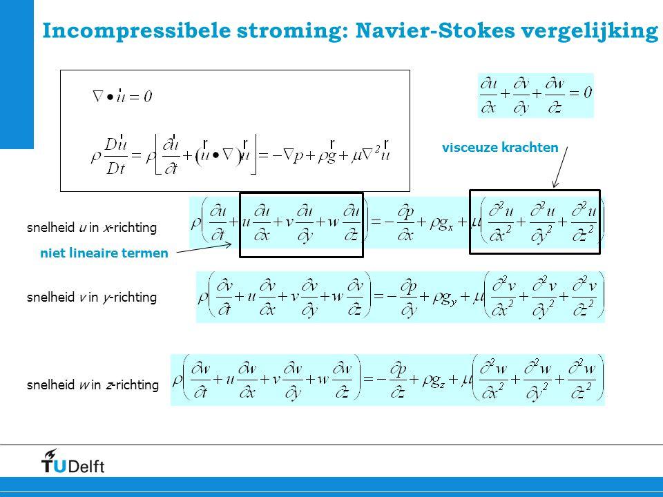 Incompressibele stroming: Navier-Stokes vergelijking