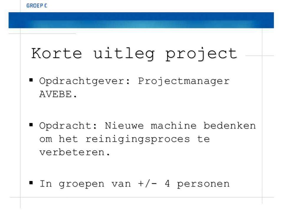 Korte uitleg project Opdrachtgever: Projectmanager AVEBE.