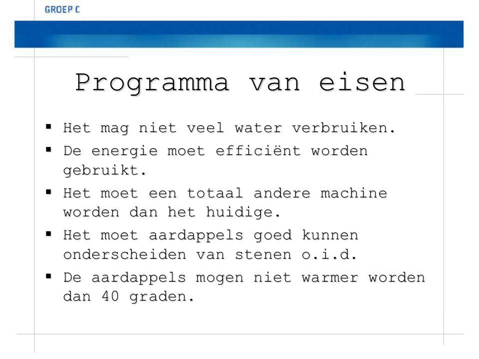 Programma van eisen Het mag niet veel water verbruiken.