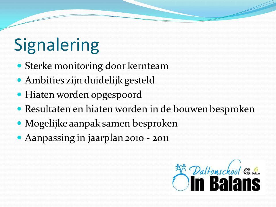Signalering Sterke monitoring door kernteam