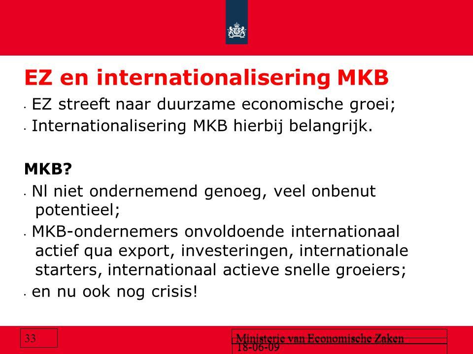 EZ en internationalisering MKB